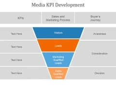 Media Kpi Development Ppt PowerPoint Presentation Slides