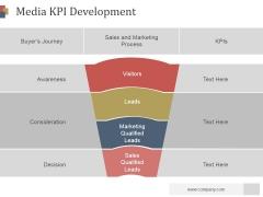 Media Kpi Development Ppt PowerPoint Presentation Themes