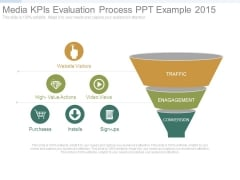 Media Kpis Evaluation Process Ppt Example 2015
