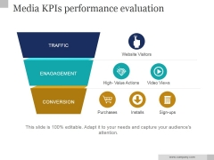 Media Kpis Performance Evaluation Ppt PowerPoint Presentation Background Images