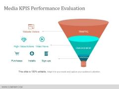 Media Kpis Performance Evaluation Ppt PowerPoint Presentation File Templates