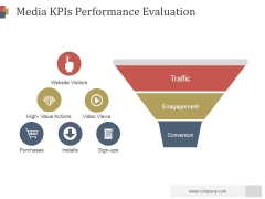 Media Kpis Performance Evaluation Ppt PowerPoint Presentation Information