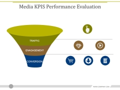 Media Kpis Performance Evaluation Ppt PowerPoint Presentation Pictures Show
