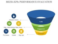 Media Kpis Performance Evaluation Ppt PowerPoint Presentation Professional Demonstration