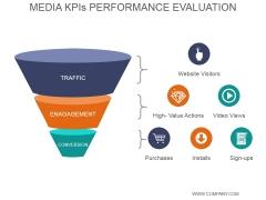 Media Kpis Performance Evaluation Ppt PowerPoint Presentation Tips