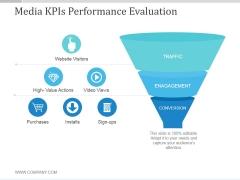 Media Kpis Performance Evaluation Ppt PowerPoint Presentation Topics