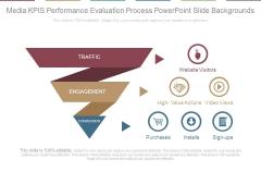 Media Kpis Performance Evaluation Process Powerpoint Slide Backgrounds