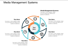 Media Management Systems Ppt Powerpoint Presentation Professional Design Ideas Cpb