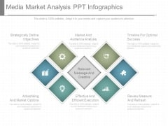 Media Market Analysis Ppt Infographics