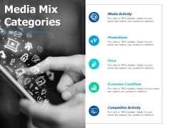 Media Mix Categories Ppt PowerPoint Presentation Layouts Show