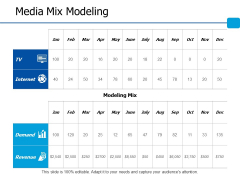 Media Mix Modeling Ppt PowerPoint Presentation Gallery Themes