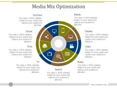 Media Mix Optimization Ppt PowerPoint Presentation Summary Graphics