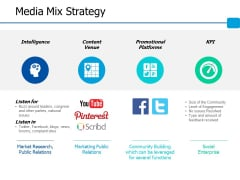 Media Mix Strategy Ppt PowerPoint Presentation Layouts Infographic Template