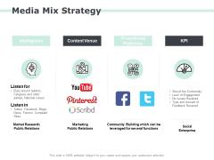 Media Mix Strategy Ppt PowerPoint Presentation Model Skills