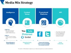 Media Mix Strategy Ppt PowerPoint Presentation Pictures Background Designs