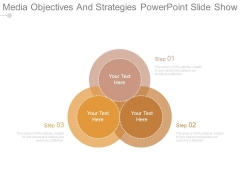 Media Objectives And Strategies Powerpoint Slide Show