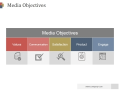 Media Objectives Ppt PowerPoint Presentation Example File