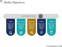 Media Objectives Ppt PowerPoint Presentation Infographics