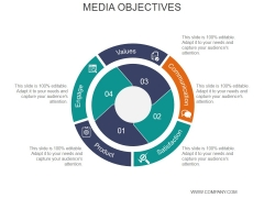Media Objectives Ppt PowerPoint Presentation Pictures