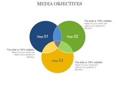 Media Objectives Template 1 Ppt PowerPoint Presentation Ideas Gridlines