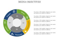Media Objectives Template 2 Ppt PowerPoint Presentation Portfolio Tips