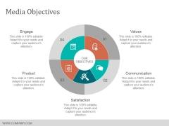 Media Objectives Template 2 Ppt PowerPoint Presentation Portfolio Visuals