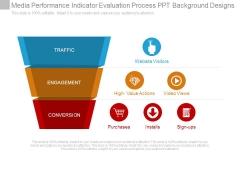 Media Performance Indicator Evaluation Process Ppt Background Designs