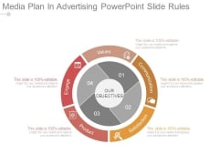 Media Plan In Advertising Powerpoint Slide Rules
