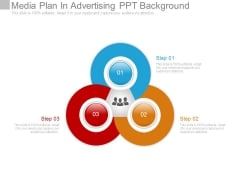 Media Plan In Advertising Ppt Background