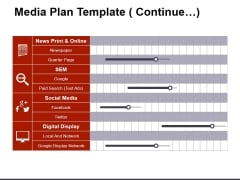 Media Plan Template Continue Ppt PowerPoint Presentation Infographics Graphics Tutorials