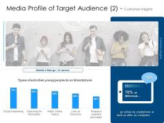 Media Profile Of Target Audience 2 Customer Insights Summary PDF