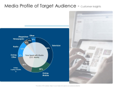 Media Profile Of Target Audience Customer Insights Information PDF