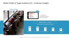 Media Profile Of Target Audience Via Customer Insights Ppt File Gallery PDF