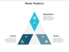 Media Relations Ppt PowerPoint Presentation Layouts Ideas Cpb