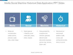 Media Social Machine Historical Data Application Ppt PowerPoint Presentation Guidelines