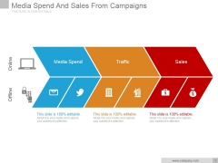Media Spend And Sales From Campaigns Ppt PowerPoint Presentation Rules