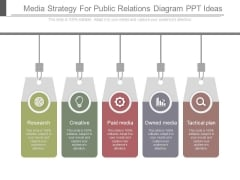 Media Strategy For Public Relations Diagram Ppt Ideas
