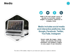 Media Technology Marketing Ppt PowerPoint Presentation Icon Shapes