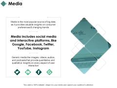Media Technology Marketing Ppt PowerPoint Presentation Model Graphics Example