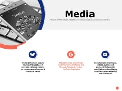 Media Technology Ppt PowerPoint Presentation Summary Grid