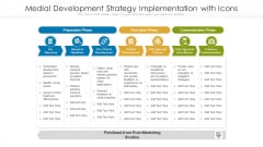 Medial Development Strategy Implementation With Icons Ppt PowerPoint Presentation Gallery Inspiration PDF