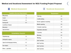 Medical And Vocational Assessment For NGO Funding Project Proposal Ppt PowerPoint Presentation Infographics Themes