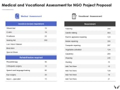 Medical And Vocational Assessment For Ngo Project Proposal Ppt Powerpoint Presentation Portfolio Inspiration