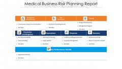 Medical Business Risk Planning Report Ppt PowerPoint Presentation Outline Portrait PDF
