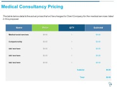 Medical Consultancy Pricing Ppt Outline Rules PDF
