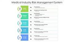 Medical Industry Risk Management System Ppt PowerPoint Presentation Background Image PDF