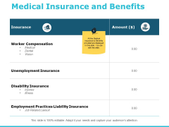 Medical Insurance And Benefits Ppt PowerPoint Presentation Summary Graphics