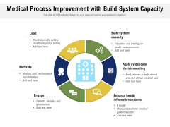 Medical Process Improvement With Build System Capacity Ppt PowerPoint Presentation Gallery Picture PDF