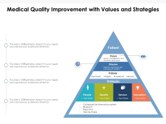 Medical Quality Improvement With Values And Strategies Ppt PowerPoint Presentation File Model PDF