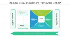 Medical Risk Management Framework With Kpi Ppt PowerPoint Presentation File Infographics PDF